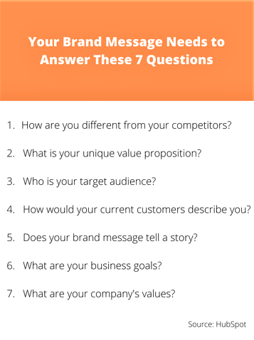 Brand Message Questions from Hubspot